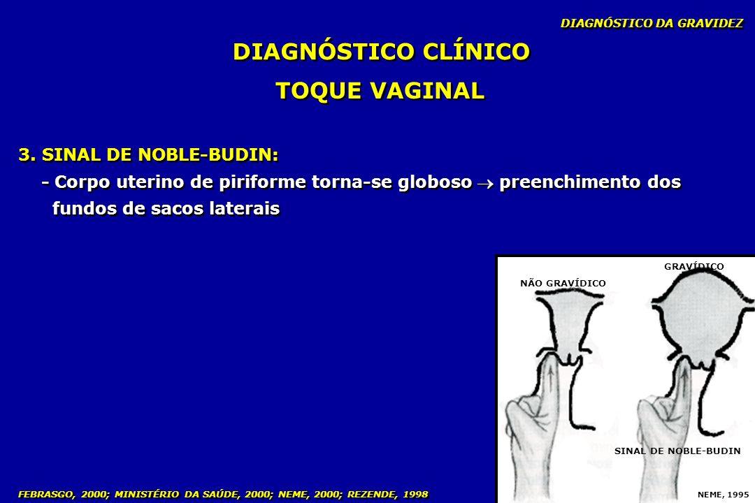 DIAGNÓSTICO CLÍNICO TOQUE VAGINAL