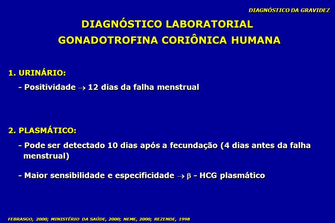 DIAGNÓSTICO LABORATORIAL GONADOTROFINA CORIÔNICA HUMANA
