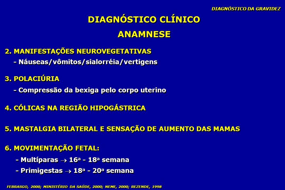 DIAGNÓSTICO CLÍNICO ANAMNESE 2. MANIFESTAÇÕES NEUROVEGETATIVAS