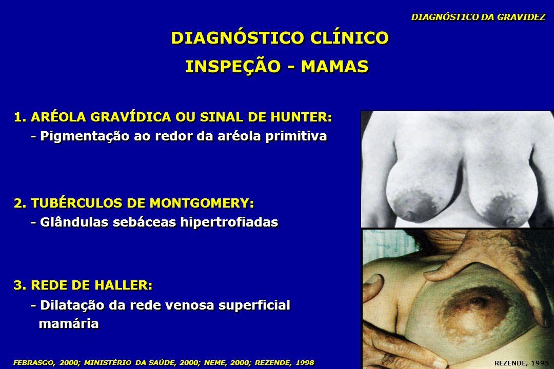 DIAGNÓSTICO CLÍNICO INSPEÇÃO - MAMAS