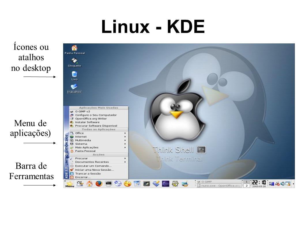 Linux - KDE Ícones ou atalhos no desktop Menu de aplicações) Barra de