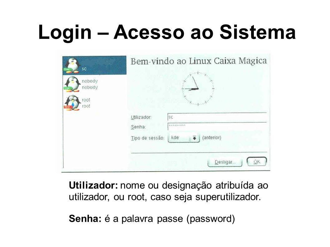 Login – Acesso ao Sistema
