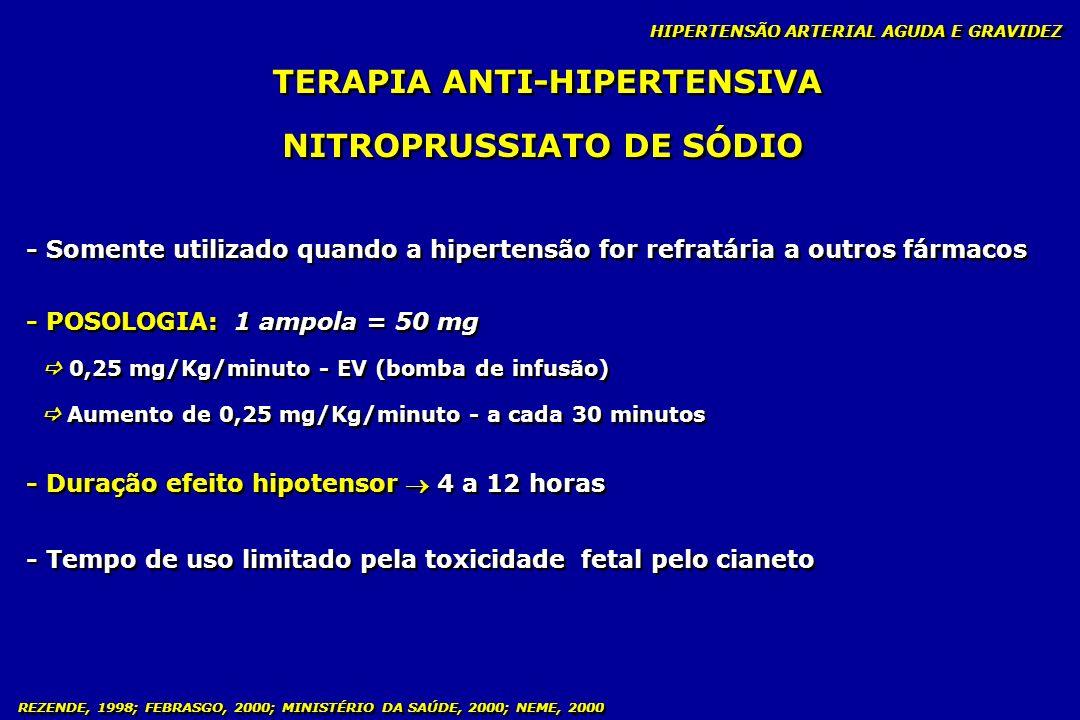 TERAPIA ANTI-HIPERTENSIVA NITROPRUSSIATO DE SÓDIO