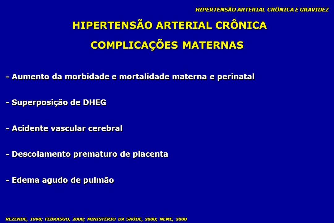 HIPERTENSÃO ARTERIAL CRÔNICA COMPLICAÇÕES MATERNAS