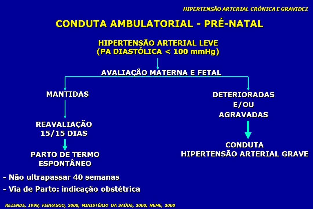 CONDUTA AMBULATORIAL - PRÉ-NATAL
