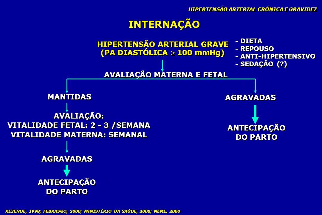 INTERNAÇÃO HIPERTENSÃO ARTERIAL GRAVE (PA DIASTÓLICA  100 mmHg)