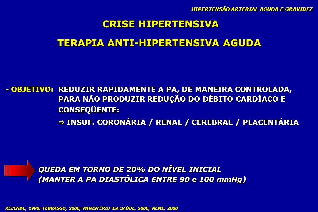 TERAPIA ANTI-HIPERTENSIVA AGUDA