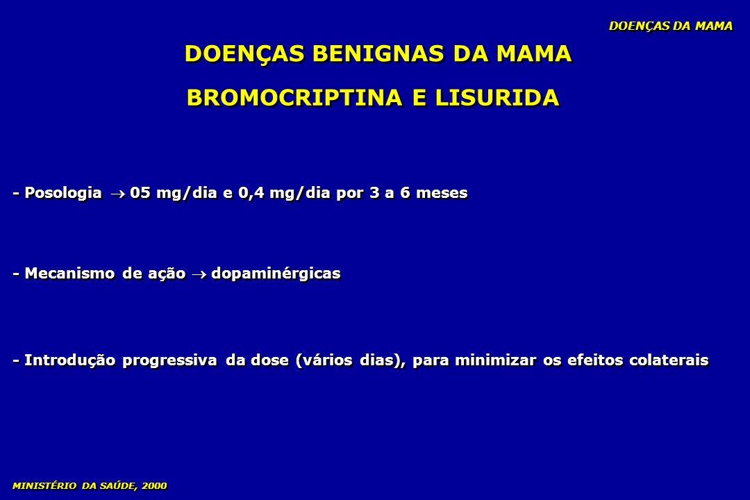 DOENÇAS BENIGNAS DA MAMA BROMOCRIPTINA E LISURIDA
