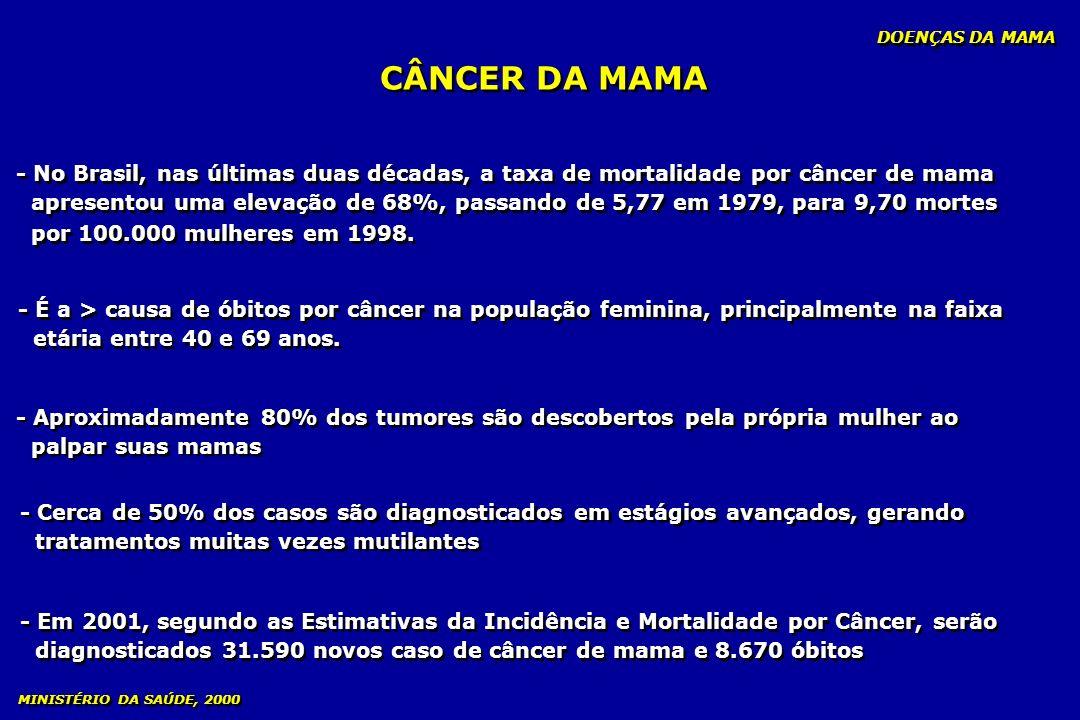 DOENÇAS DA MAMA CÂNCER DA MAMA. - No Brasil, nas últimas duas décadas, a taxa de mortalidade por câncer de mama.