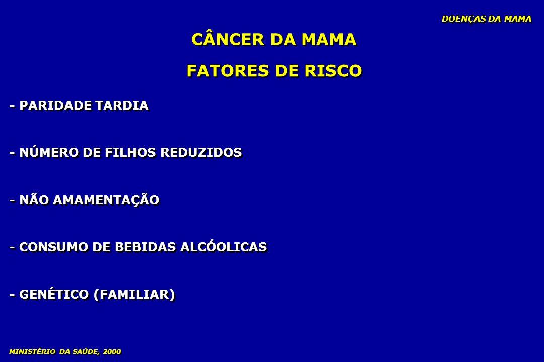 CÂNCER DA MAMA FATORES DE RISCO