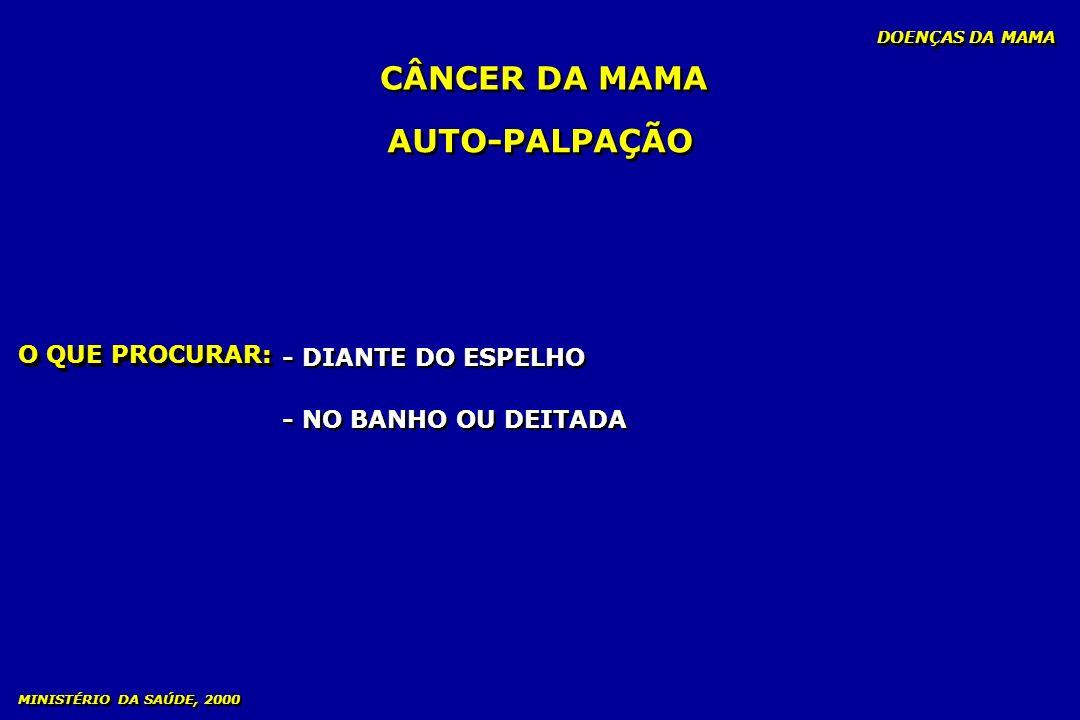 CÂNCER DA MAMA AUTO-PALPAÇÃO