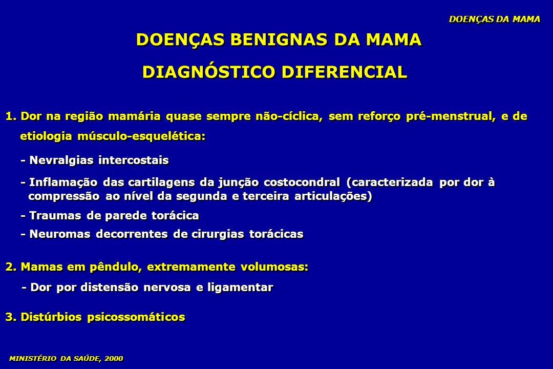 DOENÇAS BENIGNAS DA MAMA DIAGNÓSTICO DIFERENCIAL