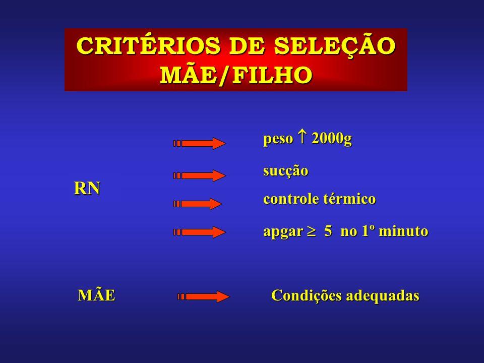 CRITÉRIOS DE SELEÇÃO MÃE/FILHO