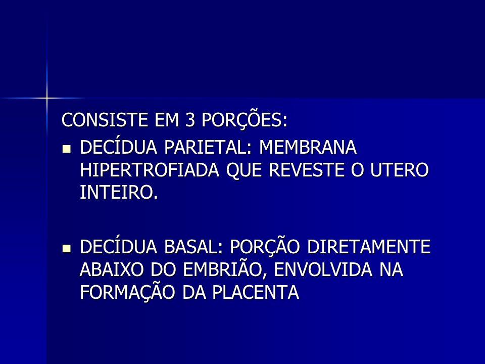 CONSISTE EM 3 PORÇÕES: DECÍDUA PARIETAL: MEMBRANA HIPERTROFIADA QUE REVESTE O UTERO INTEIRO.
