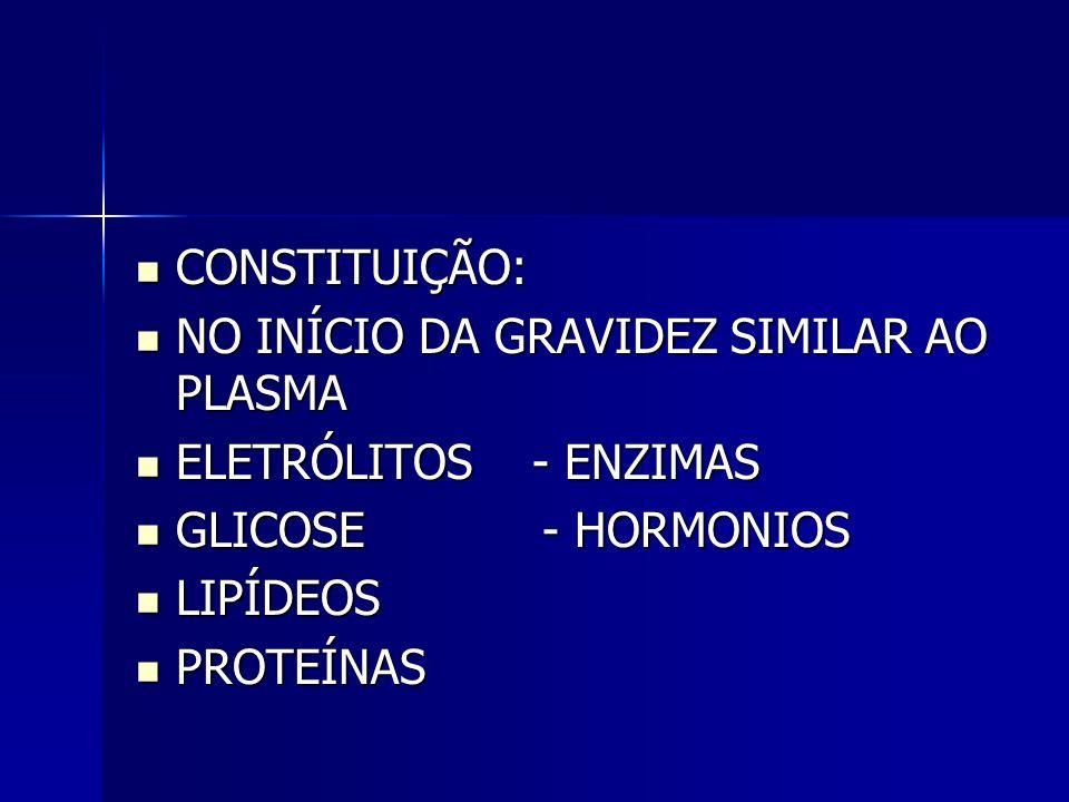 CONSTITUIÇÃO: NO INÍCIO DA GRAVIDEZ SIMILAR AO PLASMA. ELETRÓLITOS - ENZIMAS. GLICOSE - HORMONIOS.
