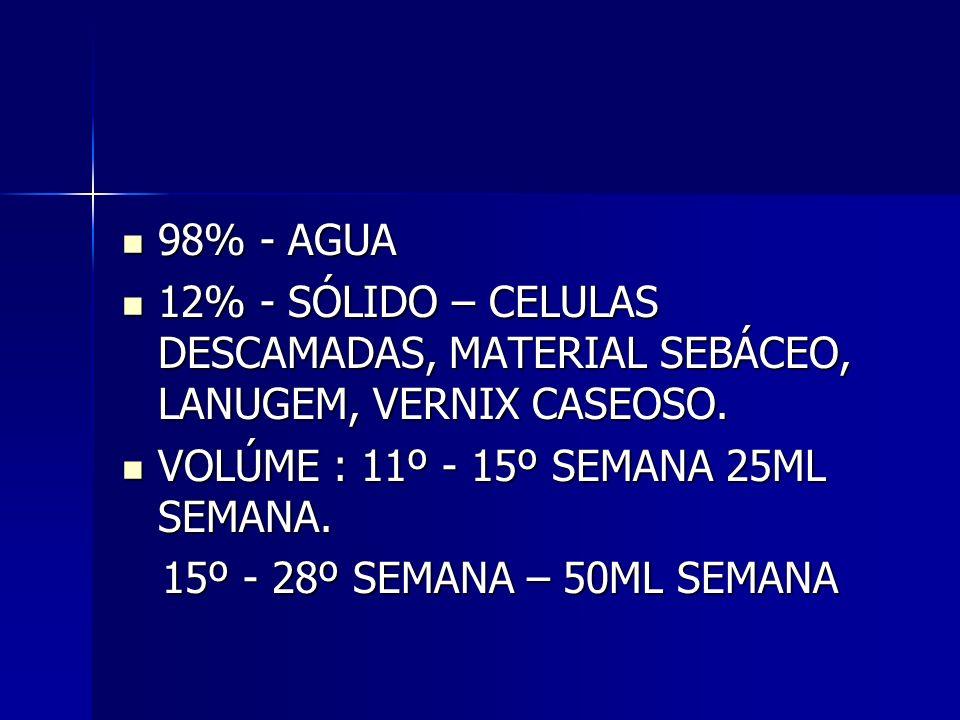 98% - AGUA 12% - SÓLIDO – CELULAS DESCAMADAS, MATERIAL SEBÁCEO, LANUGEM, VERNIX CASEOSO. VOLÚME : 11º - 15º SEMANA 25ML SEMANA.