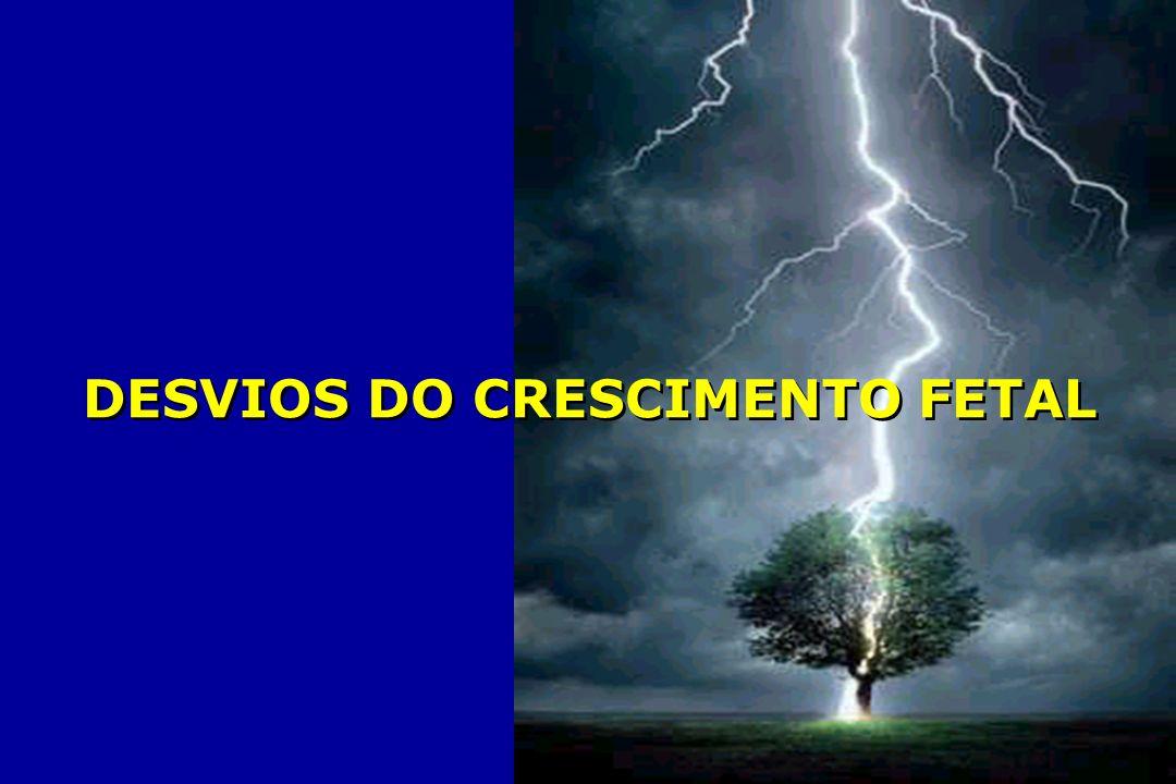 DESVIOS DO CRESCIMENTO FETAL