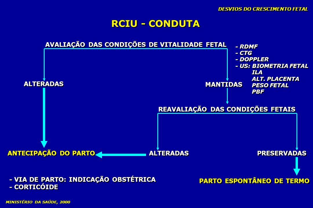 AVALIAÇÃO DAS CONDIÇÕES DE VITALIDADE FETAL