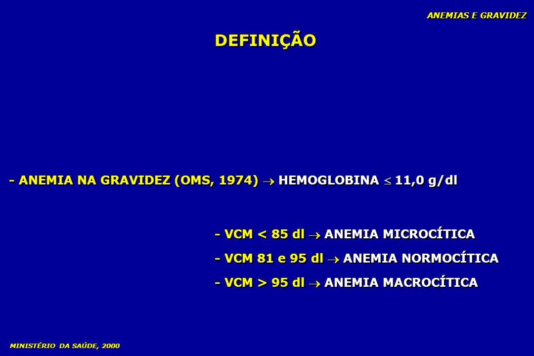 DEFINIÇÃO - ANEMIA NA GRAVIDEZ (OMS, 1974)  HEMOGLOBINA  11,0 g/dl