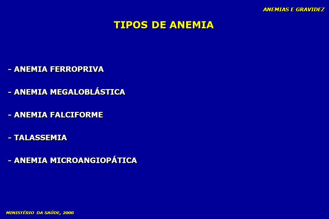TIPOS DE ANEMIA - ANEMIA FERROPRIVA - ANEMIA MEGALOBLÁSTICA