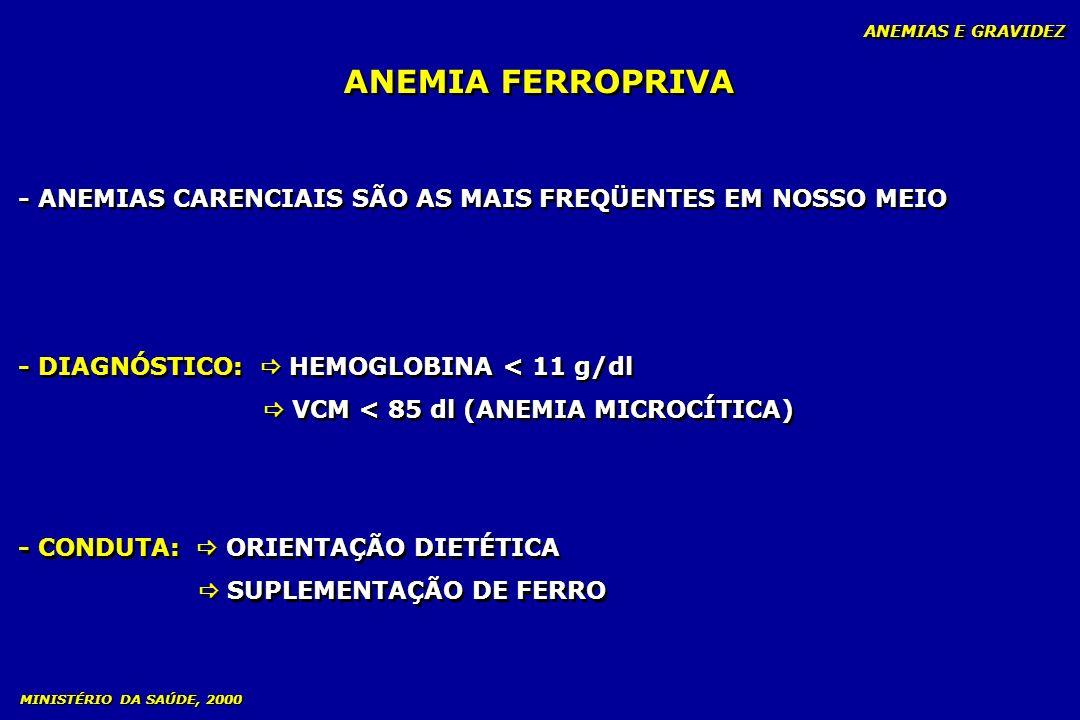 ANEMIAS E GRAVIDEZ ANEMIA FERROPRIVA. - ANEMIAS CARENCIAIS SÃO AS MAIS FREQÜENTES EM NOSSO MEIO. - DIAGNÓSTICO:  HEMOGLOBINA < 11 g/dl.