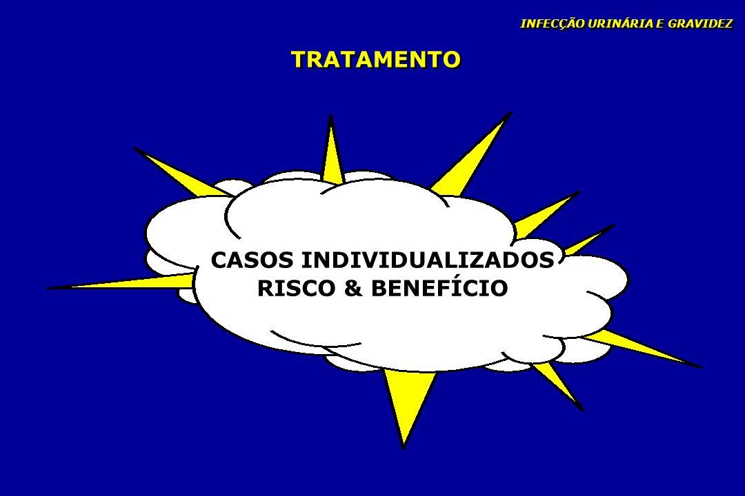 CASOS INDIVIDUALIZADOS