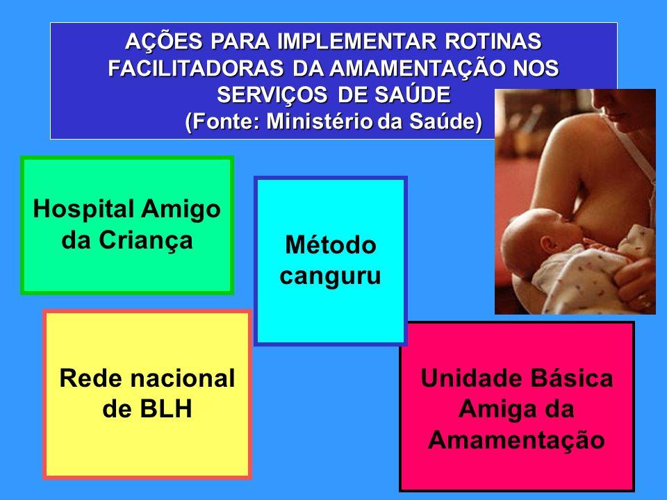 Hospital Amigo da Criança Unidade Básica Amiga da Amamentação