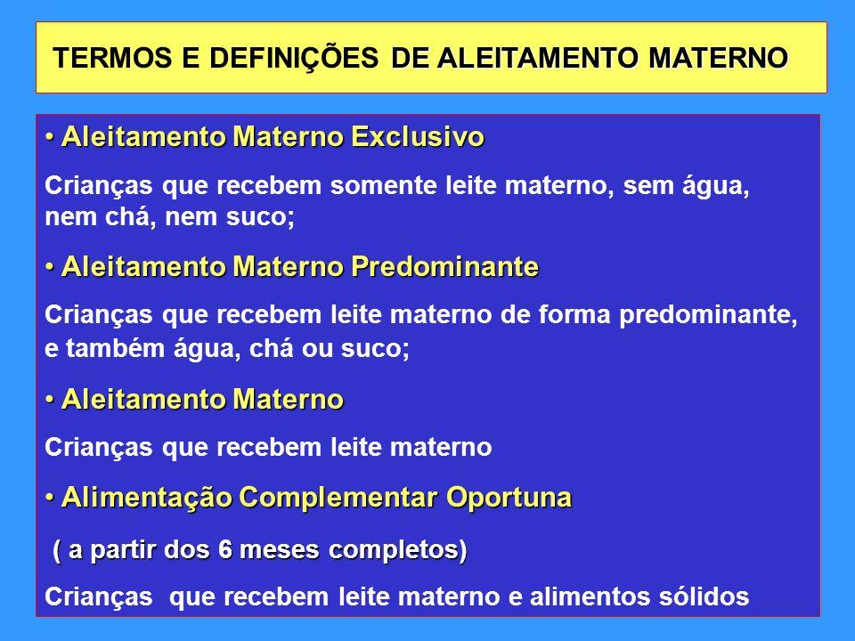 TERMOS E DEFINIÇÕES DE ALEITAMENTO MATERNO