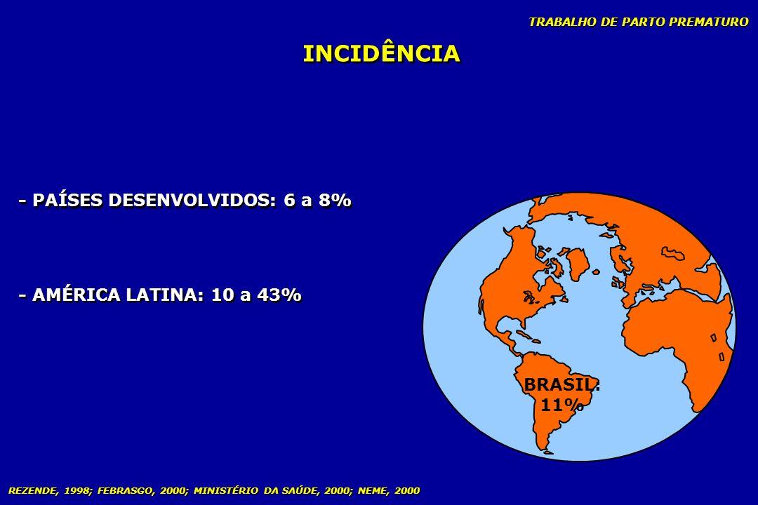 INCIDÊNCIA - PAÍSES DESENVOLVIDOS: 6 a 8% - AMÉRICA LATINA: 10 a 43%