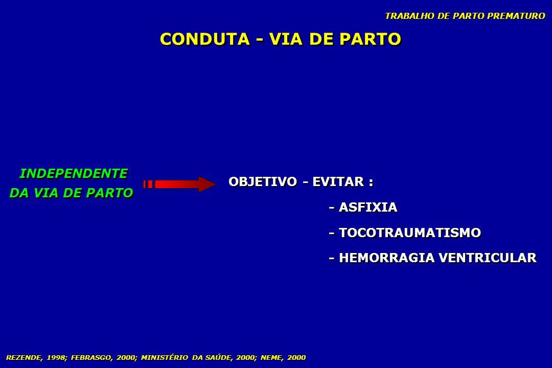 CONDUTA - VIA DE PARTO OBJETIVO - EVITAR : INDEPENDENTE