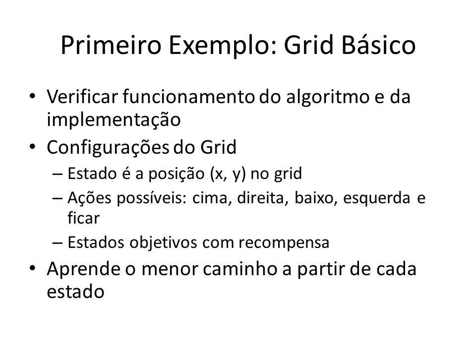 Primeiro Exemplo: Grid Básico
