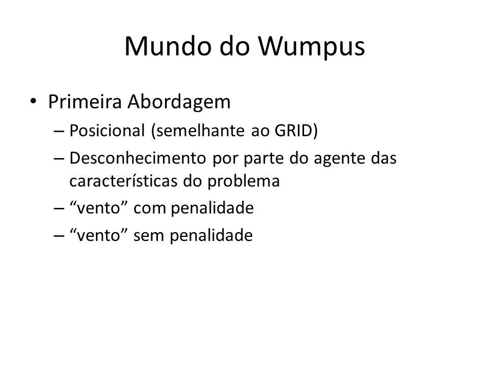 Mundo do Wumpus Primeira Abordagem Posicional (semelhante ao GRID)