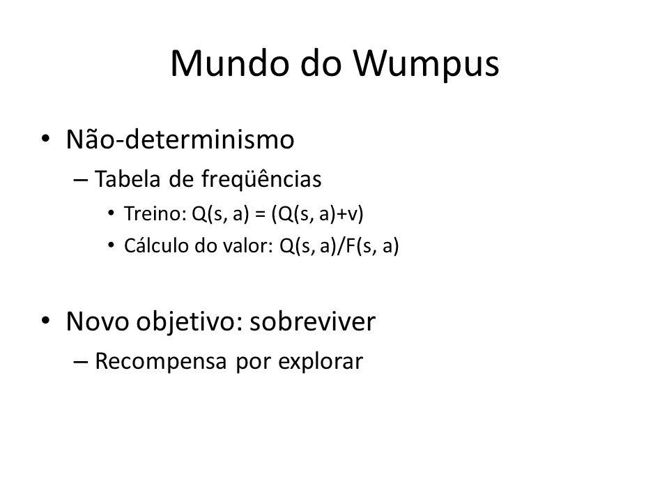 Mundo do Wumpus Não-determinismo Novo objetivo: sobreviver