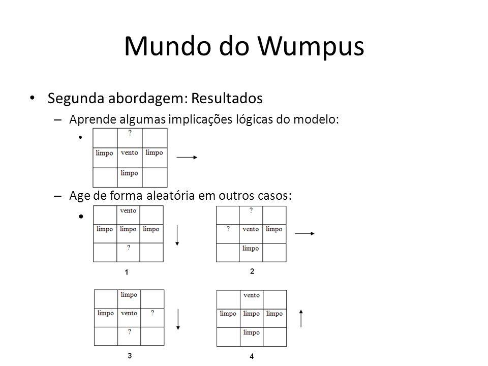 Mundo do Wumpus Segunda abordagem: Resultados