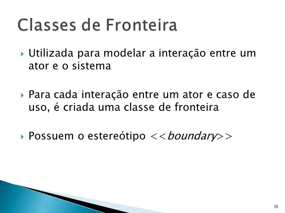 Classes de Fronteira Utilizada para modelar a interação entre um ator e o sistema.