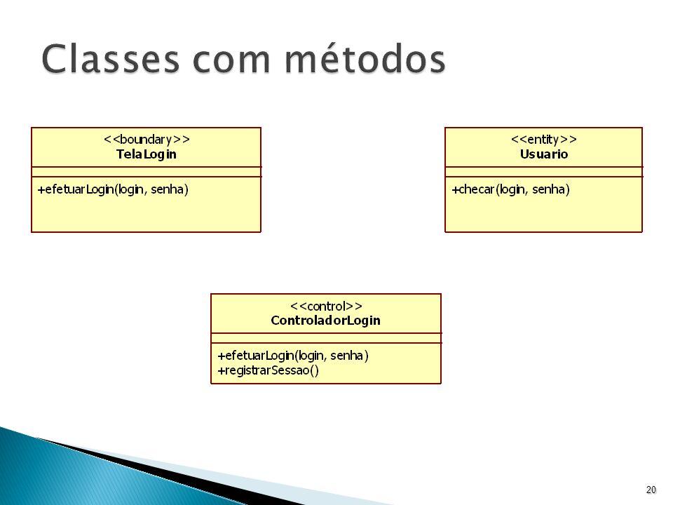 Classes com métodos