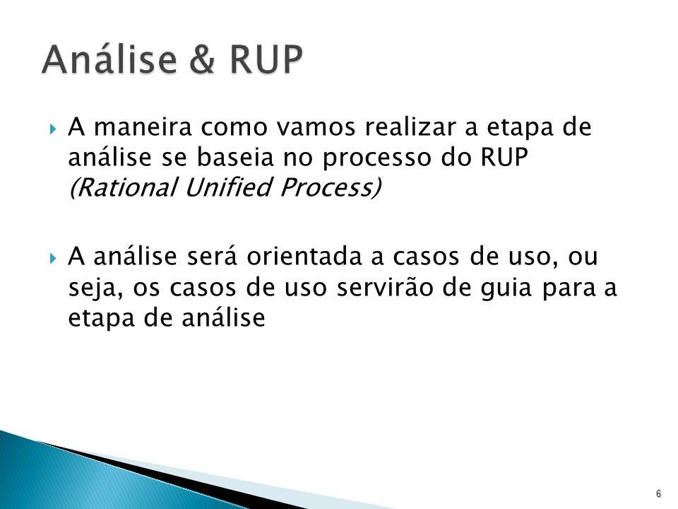 Análise & RUP A maneira como vamos realizar a etapa de análise se baseia no processo do RUP (Rational Unified Process)