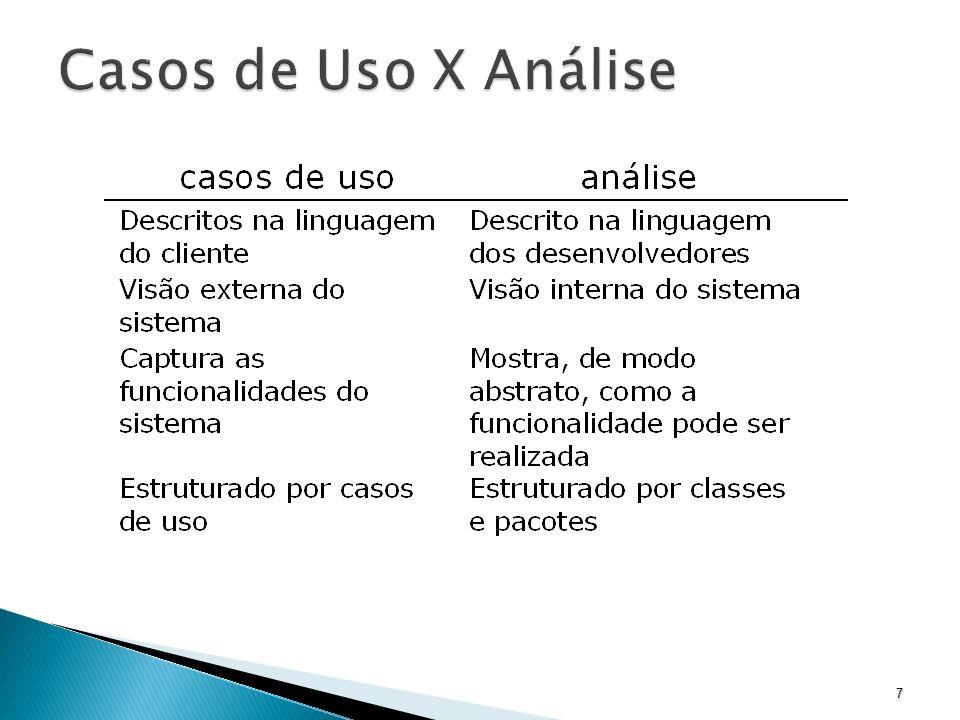 Casos de Uso X Análise