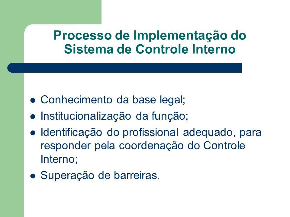 Processo de Implementação do Sistema de Controle Interno