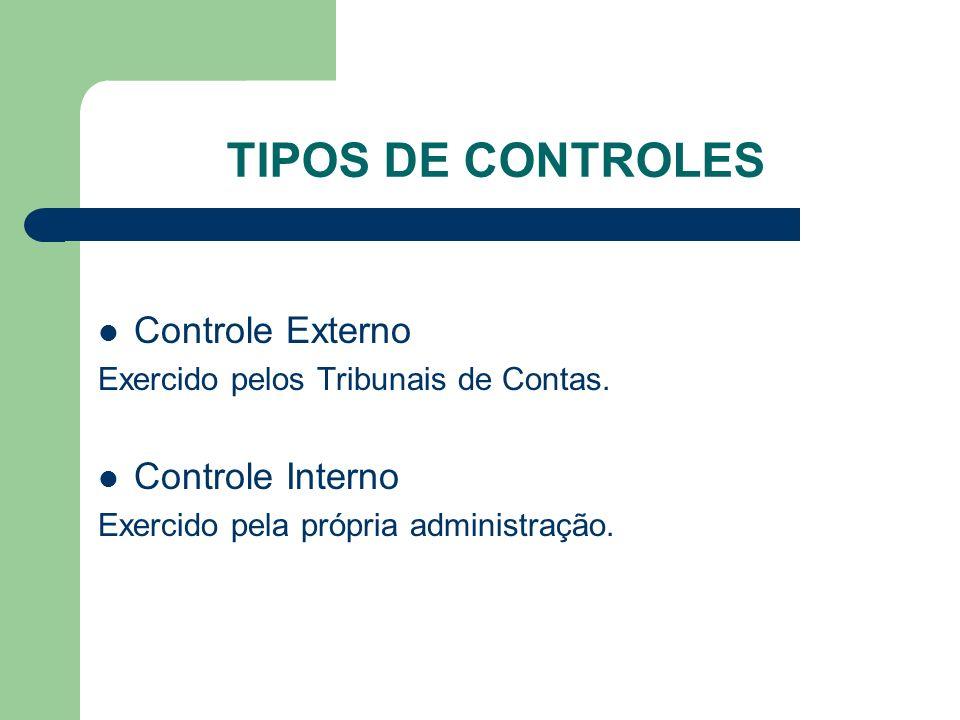 TIPOS DE CONTROLES Controle Externo Controle Interno