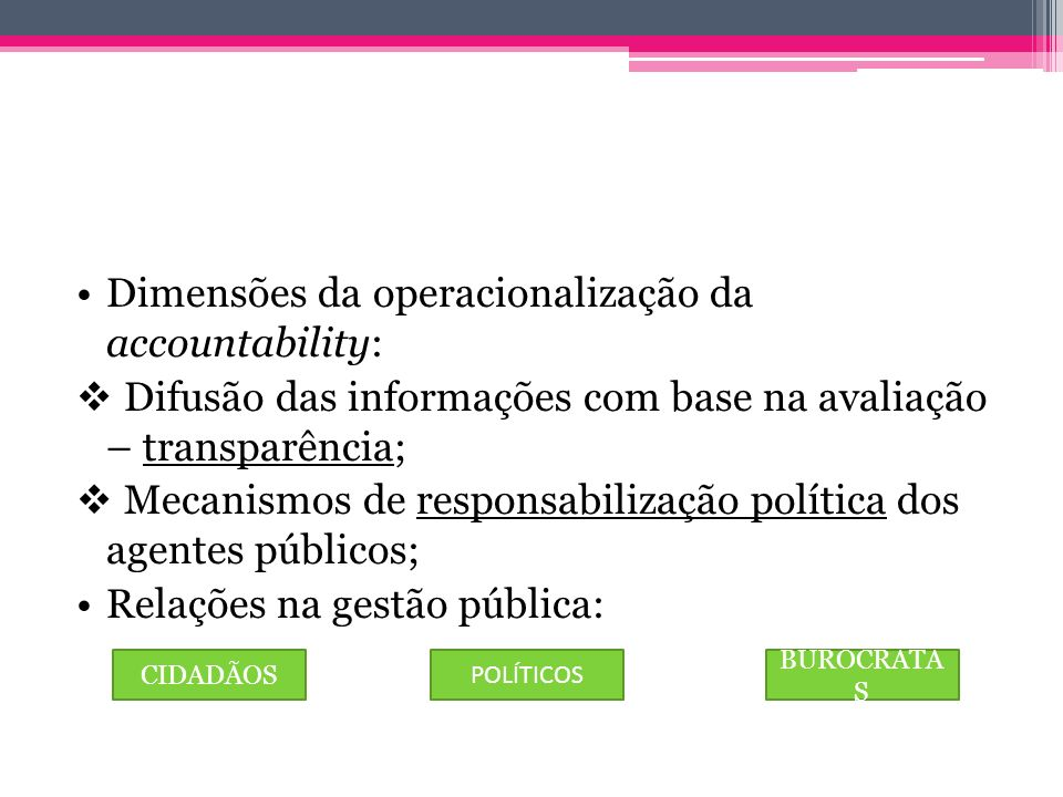 Dimensões da operacionalização da accountability: