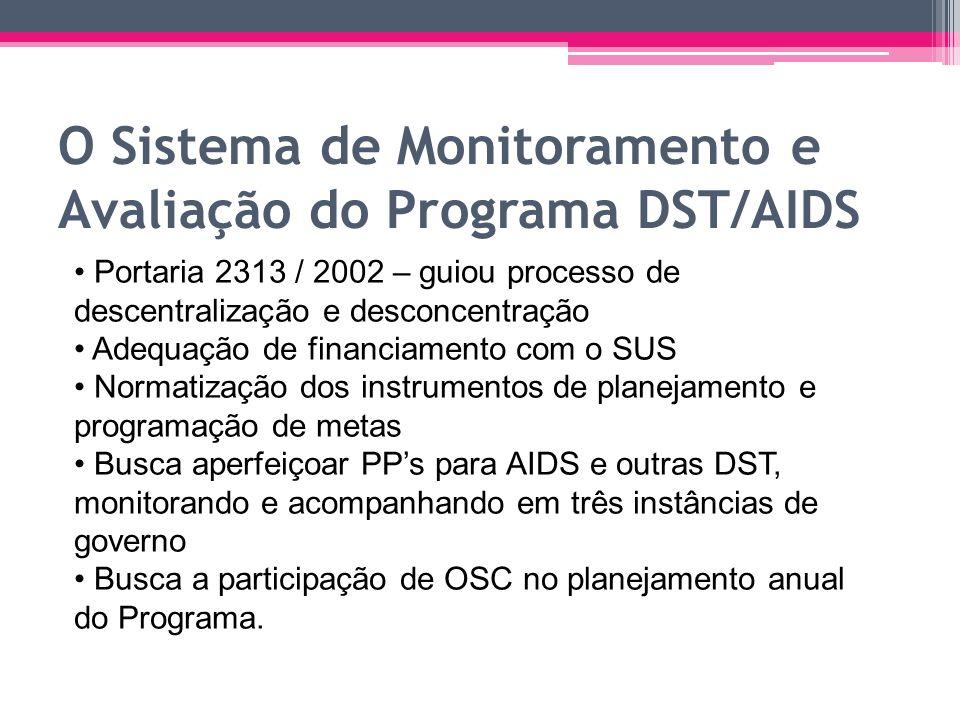 O Sistema de Monitoramento e Avaliação do Programa DST/AIDS