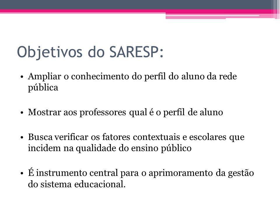 Objetivos do SARESP: Ampliar o conhecimento do perfil do aluno da rede pública. Mostrar aos professores qual é o perfil de aluno.