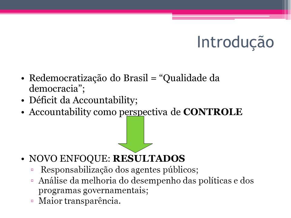 Introdução Redemocratização do Brasil = Qualidade da democracia ;