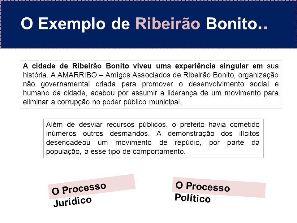 O Exemplo de Ribeirão Bonito..