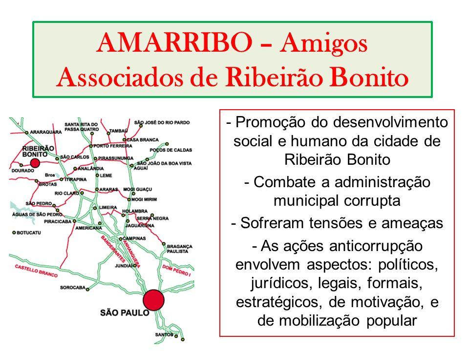 AMARRIBO – Amigos Associados de Ribeirão Bonito