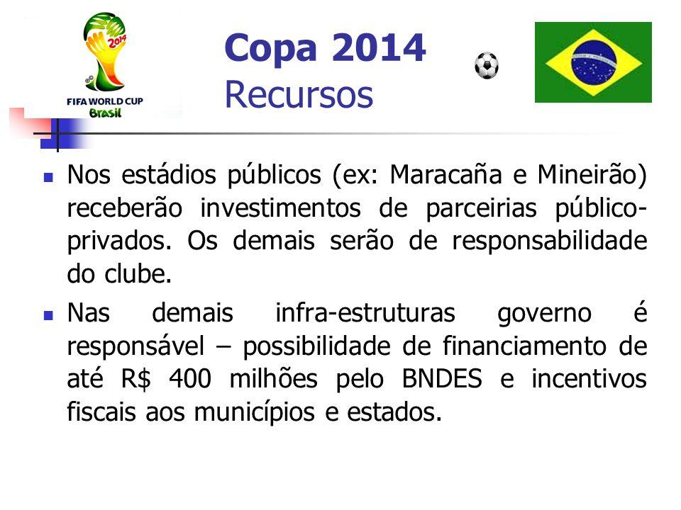 Copa 2014 Recursos