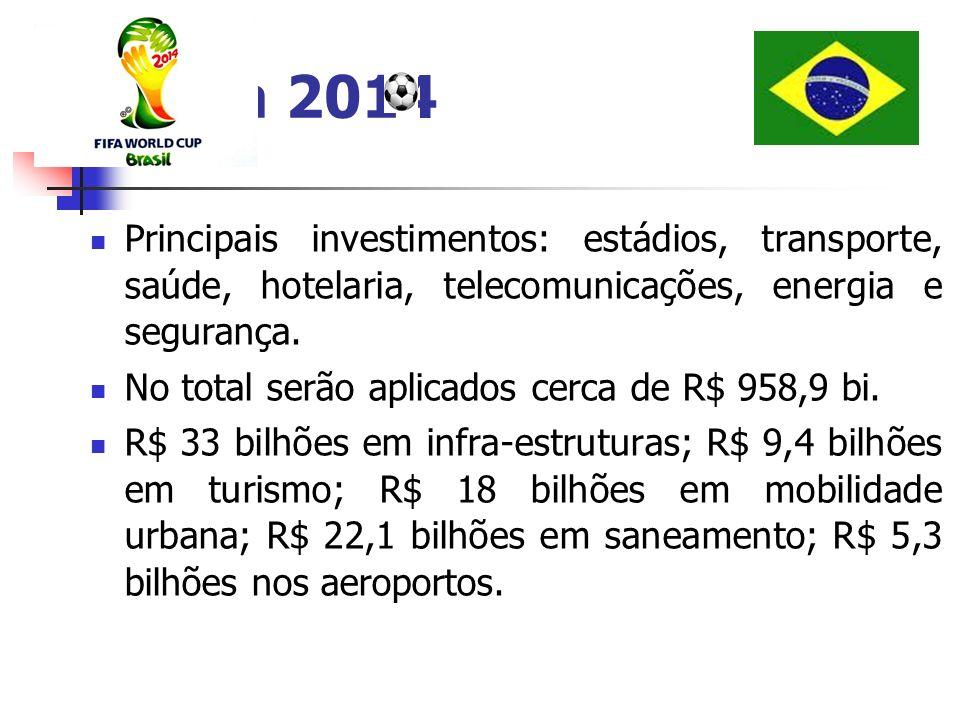 Copa 2014Principais investimentos: estádios, transporte, saúde, hotelaria, telecomunicações, energia e segurança.