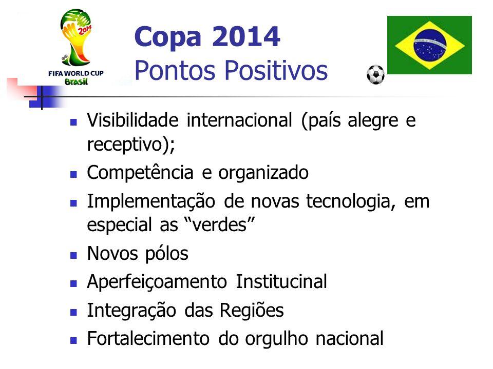 Copa 2014 Pontos Positivos Visibilidade internacional (país alegre e receptivo); Competência e organizado.