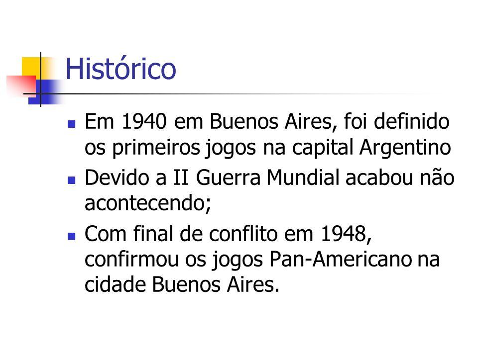 HistóricoEm 1940 em Buenos Aires, foi definido os primeiros jogos na capital Argentino. Devido a II Guerra Mundial acabou não acontecendo;